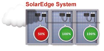 Solar Edge System